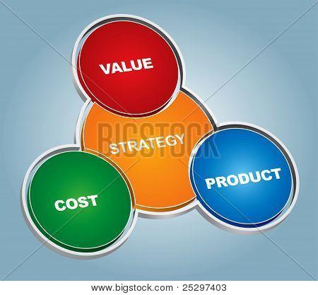 Key Of Strategy