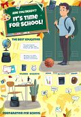 School Time Poster For Education Season Preparation Or Back To College. Vector Cartoon Design Of Uni poster
