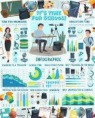 Back To School And Education Infographics. Vector Statistics On Study And Diagrams For University Ed poster