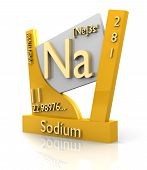 Sodium Form Periodic Table Of Elements - V2 poster