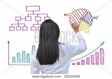 las mujeres que trabajan a mano dibujo gráfico de negocios