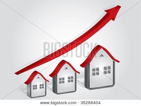 Gráfico de bienes raíces