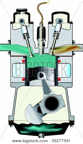 Induction Stroke