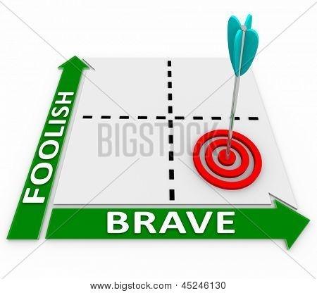 Choose a brave but not foolish approach with the help of this matrix showing the best way is high on the courage arrow but low on the foolishness measurement