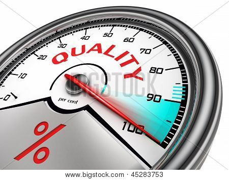 Quality Meter Hundred Per Cent