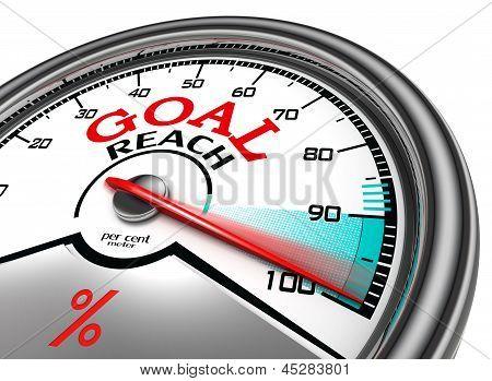 Goal Reach Conceptual Meter