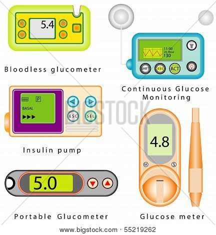 Diabetes Equipment Set