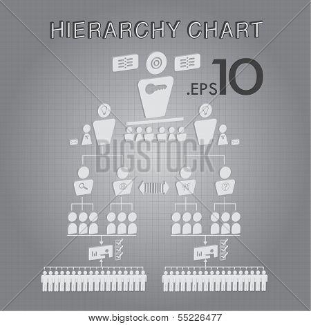 Organizational Hierarchy Chart Vector