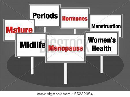 Menopause signs