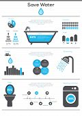 picture of water-saving  - Save Water infographics - JPG