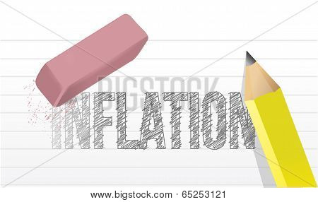 Erase Inflation Concept Illustration Design