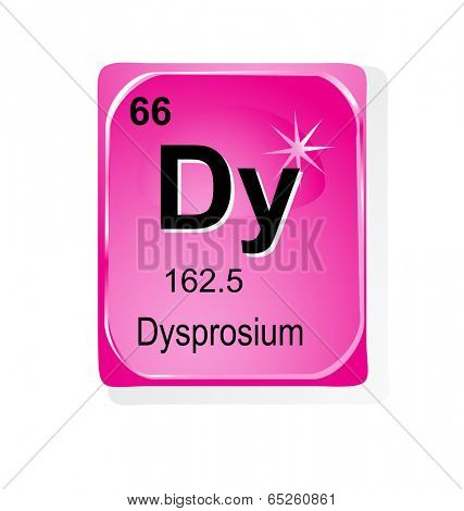 Dysprosium chemical element with atomic number, symbol and weight