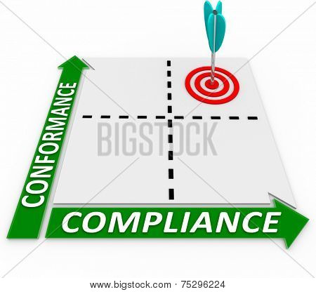 Conformance and Compliance words on a matrix to illustrate following business rules, laws, guidelines and regulations