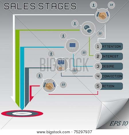 Conversion or sales funnel easily customizable, from 1 to 5 levels plus on target, vector graphics.