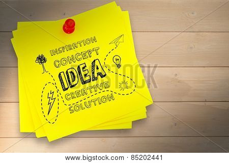 Idea and innovation graphic against sticky note with red pushpin