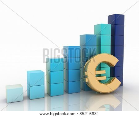 Chart of height and sign of euro. 3d illustration on white background.