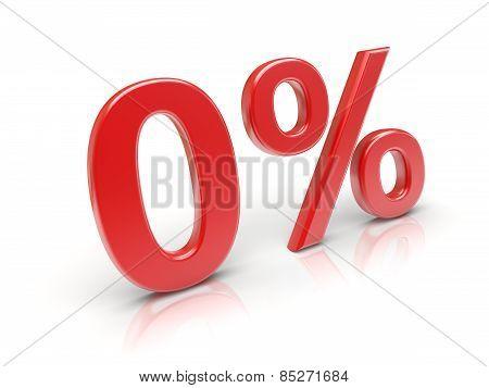 0% Symbol