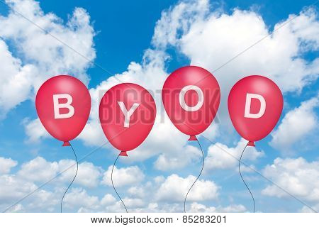 Byod Or Bring Your Own Device Text On Balloon