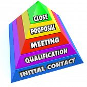 stock photo of propose  - Sales pipeline words on pyramid steps including initial contact - JPG