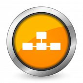 picture of cisco  - database orange icon   - JPG