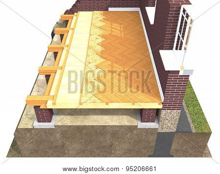 Cross Section Of Brick House