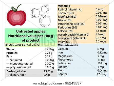 Apple Vitamins infographic