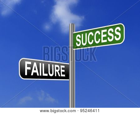 Road Signs showing Success & Failure