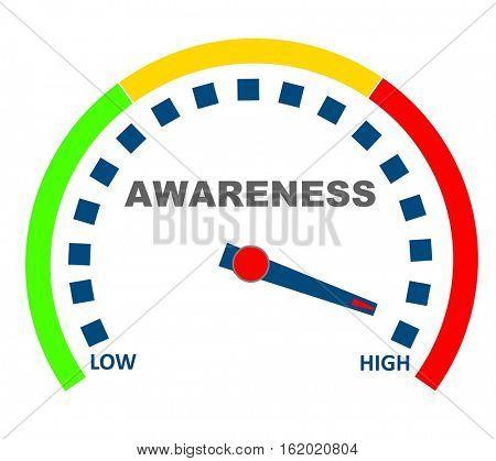 Awareness level indicator