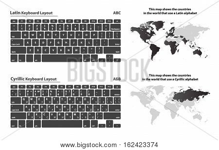 Cyrillic and Latin alphabet keyboard layout set with the countries map