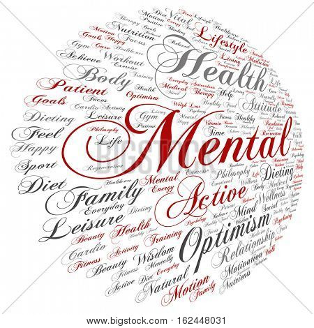 Concept or conceptual mental health or positive thinking abstract word cloud isolated on background