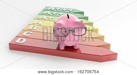 3D Rendering Energy Efficiency Rating And A Piggy Bank