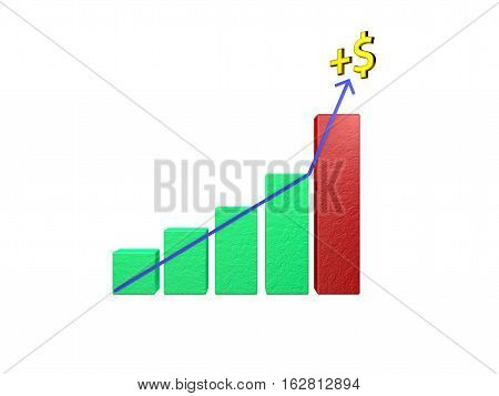Profit graph with pointer on dollar sign. 3d render. Digital illustration. Isolated image