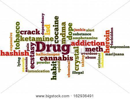 Drug Names, Word Cloud Concept 8