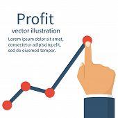Profit Concept, Growing poster
