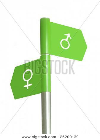 Lades to the left, gentlemen to the right - sign post 0924_01