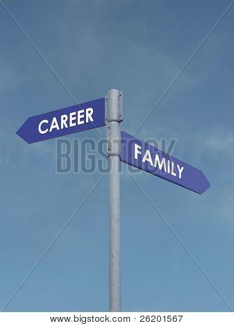 Orientación familiar de carrera vs