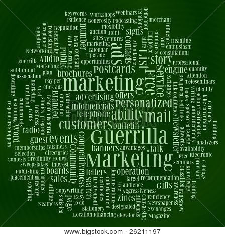 Wordcloud illustration of Guerrilla Marketing on green background