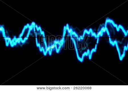 Electric Blue Oscilloscope trace to music