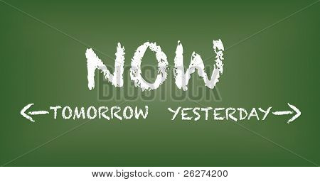 Now - Tomorrow -Yesterday