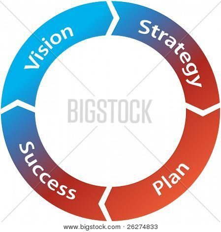 Estrategia-Plan-visión-Success