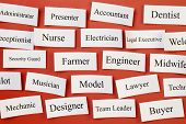 Career Choices On A Board, Concept For Choosing Career, Recruitment, Situation Vacant. poster