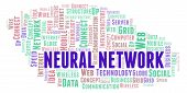 Neural Network Word Cloud. Word Cloud Made With Text Only. poster