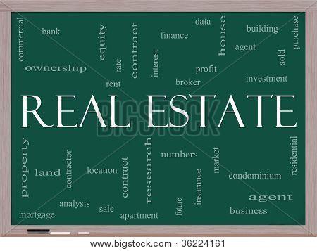 Concepto de nube de palabra inmobiliario en una pizarra