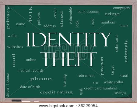 Identity Theft Word Cloud Concept On A Blackboard