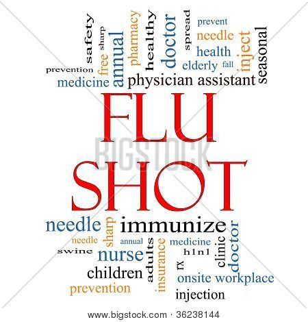 Flu Shot Word Cloud Concept