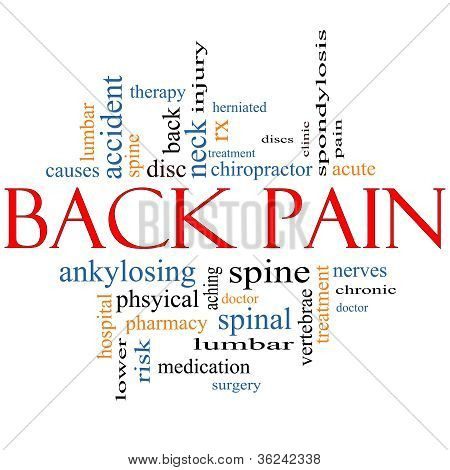 Back Pain Word Cloud Concept