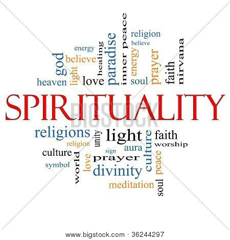 Spirituality Word Cloud Concept