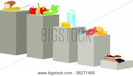 Diagram of balanced diet