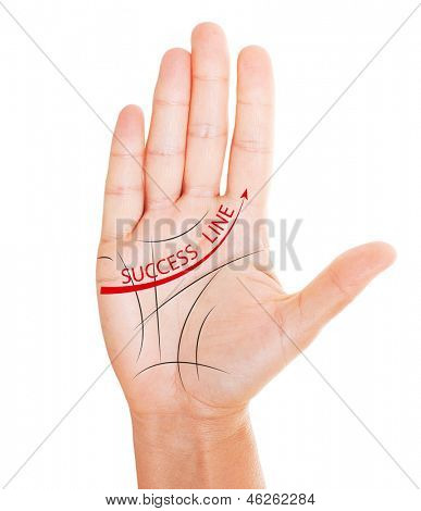Success concept,hand with palm reading map isolated on white background.