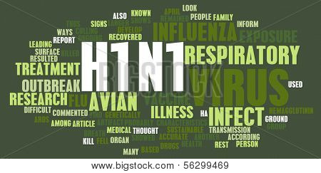 H1N1 Concept as a Medical Research Topic